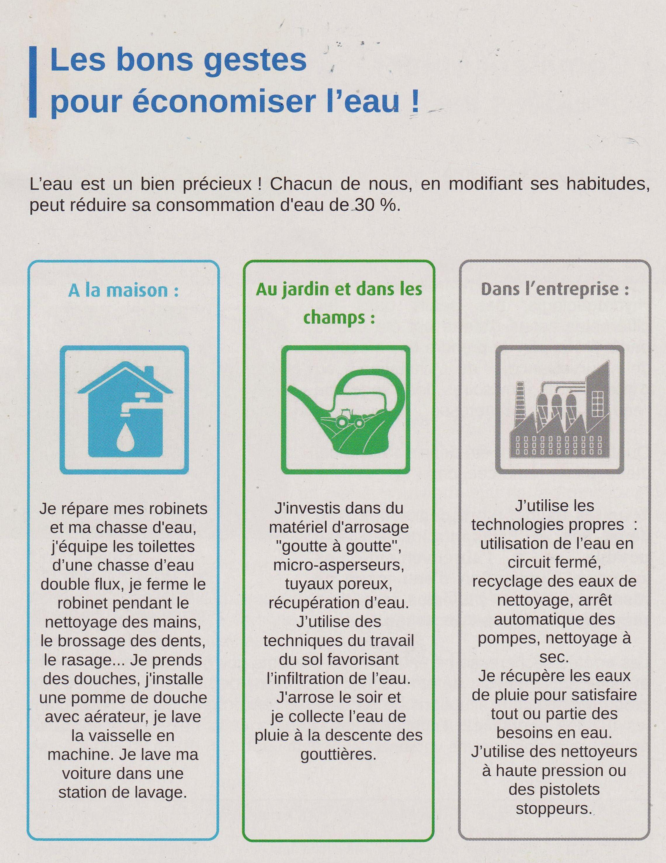 Comment Économiser L Eau Au Quotidien l'eau et son économie au quotidien - association france